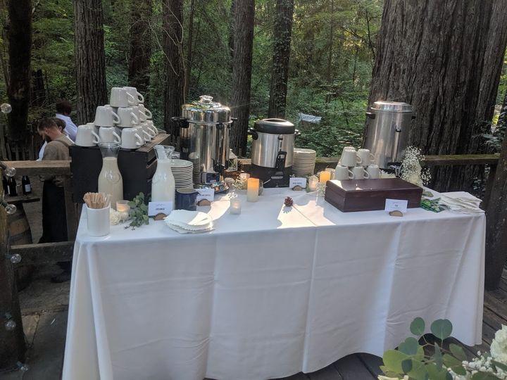 Tmx Coffeestation 51 564364 158544538010949 Santa Rosa, CA wedding catering