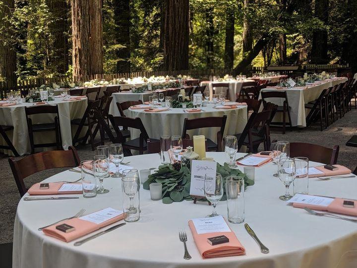 Tmx Tablescape9 51 564364 158544538664685 Santa Rosa, CA wedding catering