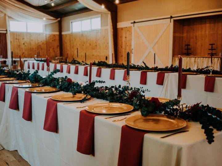 Tmx Jessicamagnum 248 51 999464 1557344438 Colorado Springs, CO wedding venue