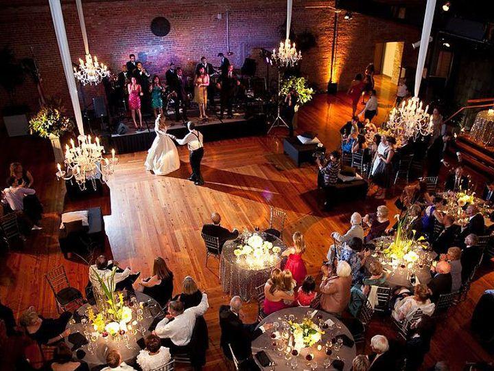 Tmx Ipdryux4 51 710564 Durham, NC wedding venue