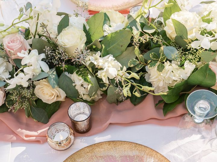 Tmx Screen Shot 2020 09 25 At 17 22 38 51 704564 160107631887079 Valley Stream, NY wedding planner