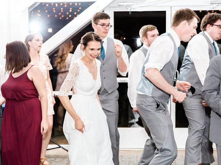 Tmx Dance 2 51 34564 159581016013324 Richmond, VA wedding dj