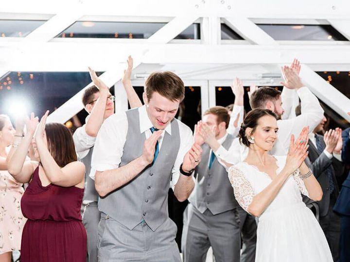 Tmx Dance 3 Copy 51 34564 159581018154030 Richmond, VA wedding dj