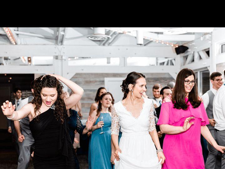 Tmx Dance 4 51 34564 159581027063884 Richmond, VA wedding dj
