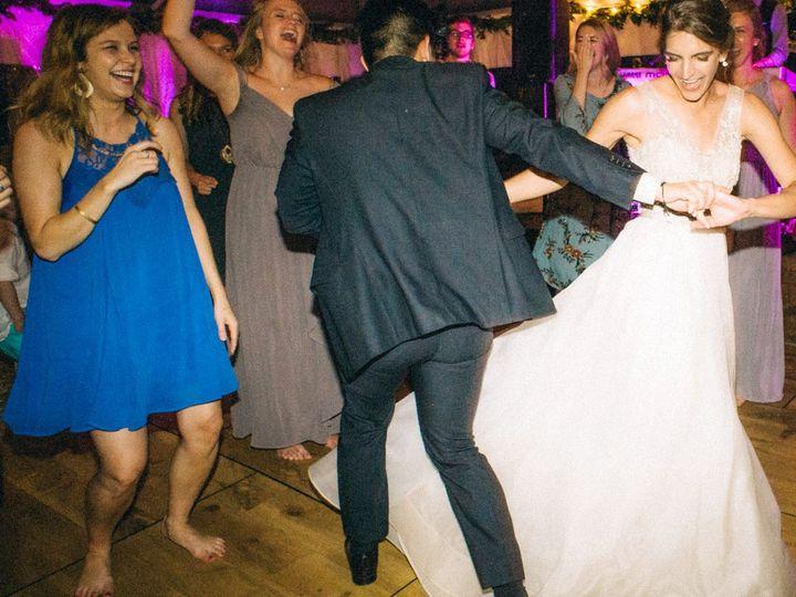 Tmx Dancing Remix New 51 34564 158411139236105 Richmond, VA wedding dj