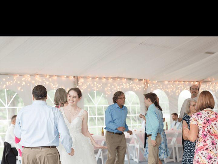 Tmx Dancing 51 34564 159580836095899 Richmond, VA wedding dj