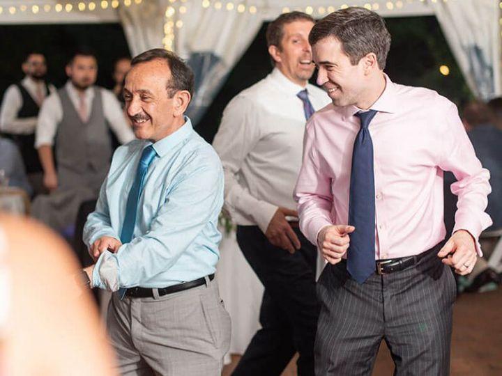 Tmx Dancing 51 34564 159581040355622 Richmond, VA wedding dj