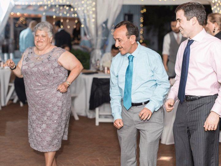 Tmx Party 51 34564 159581056294184 Richmond, VA wedding dj