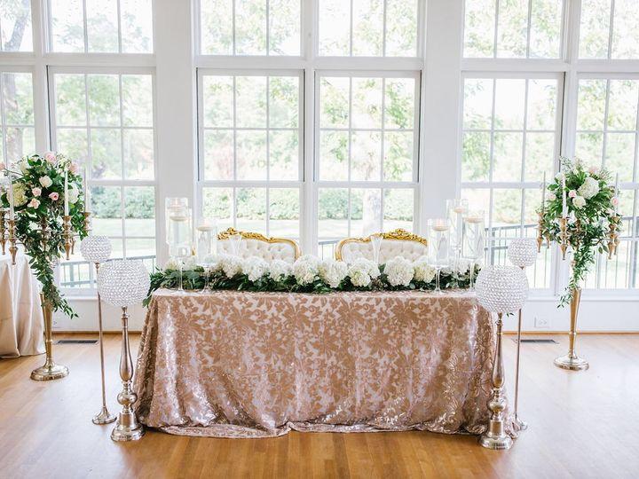 Tmx 798a55a6 D663 41e8 89ea 8486ebd0c200 51 994564 Raleigh, NC wedding planner