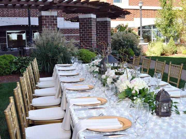 Tmx 1498075013090 Dsc0052 Quincy wedding venue