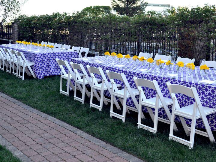 Tmx 1498075272843 Dsc0233 Quincy wedding venue