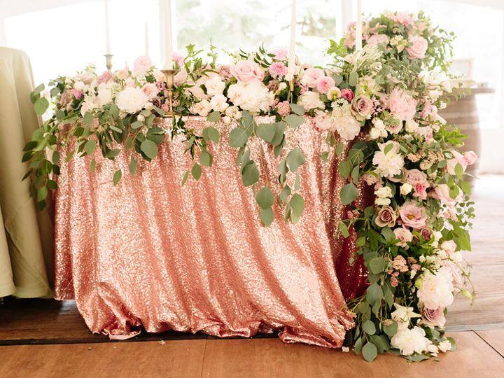 Tmx 1500514568579 Img1538 Royersford, PA wedding planner