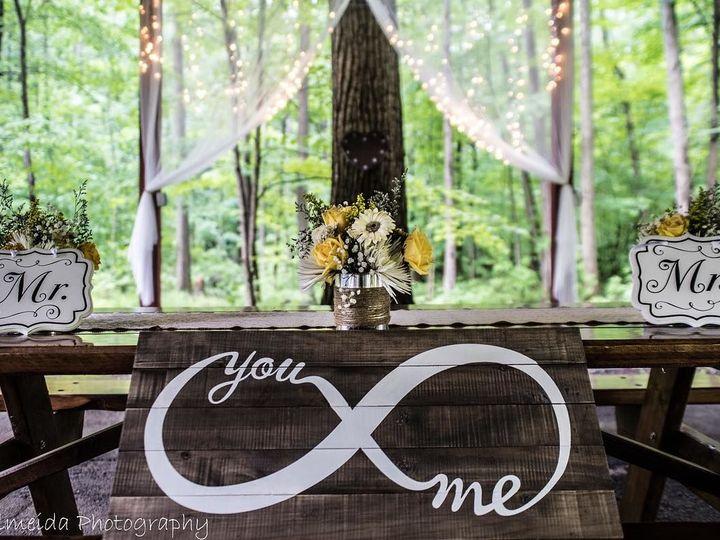 Tmx 1521504405 7c7ceacd2e4c6321 1521504403 6b28a7a9d542aaec 1521504397063 2 C   J Royersford, PA wedding planner