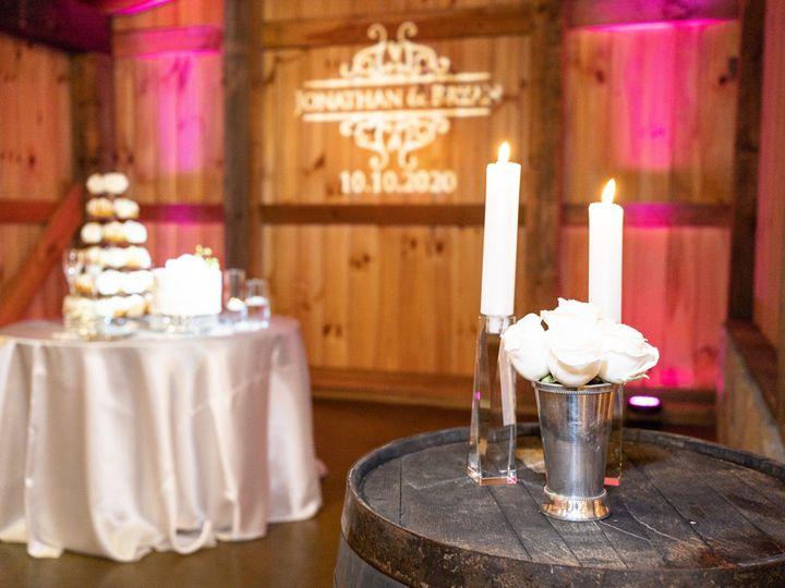 Tmx Jonathan And Bryan Cake Name 51 973664 160630615688492 West Jefferson, NC wedding venue