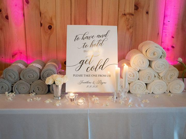 Tmx Jonathan And Bryans Blankets 51 973664 160630621216079 West Jefferson, NC wedding venue