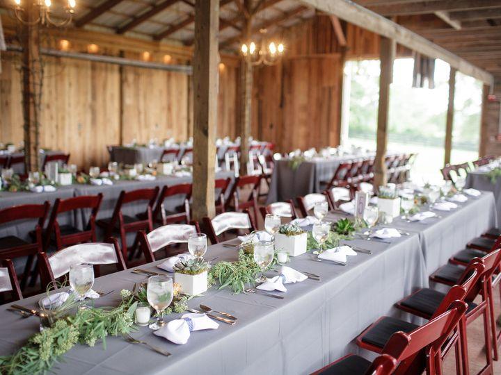 Tmx 1480769732228 Michelezachwedding 451 Bloomington wedding venue