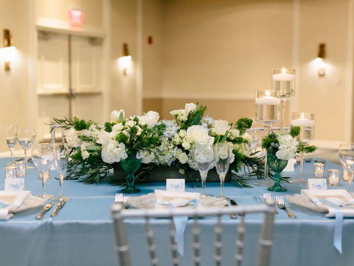 Tmx Newport Marriott Hotel Rhodeisland Wedding Photography1668 51 95664 160623607990858 Newport, Rhode Island wedding venue