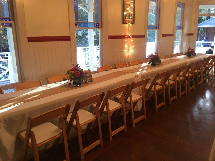 Tmx Img 2632 51 16664 V1 Redwood City wedding rental