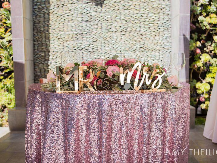 Tmx 0415 08 31 18 51 1015764 Torrance, CA wedding planner