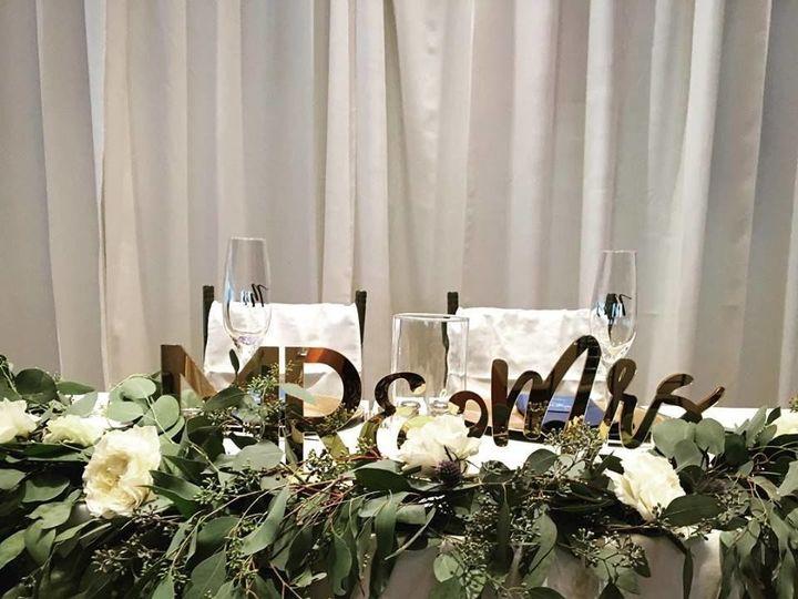 Tmx 1537381030 Df6dbb6b1151e63c 1537381029 Da2cc56aed070921 1537381026410 11 Bea Sweetheart Torrance, CA wedding planner