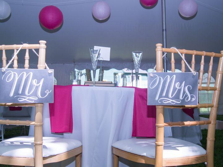 Tmx 1448404030432 A41 Salem, NH wedding planner