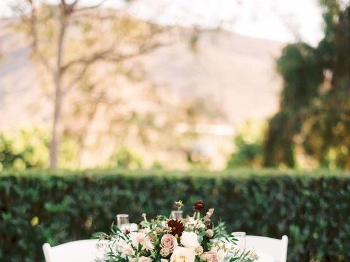 Tmx Chelsea Sweetheart Table 51 972274 1558019477 Cloverdale wedding florist