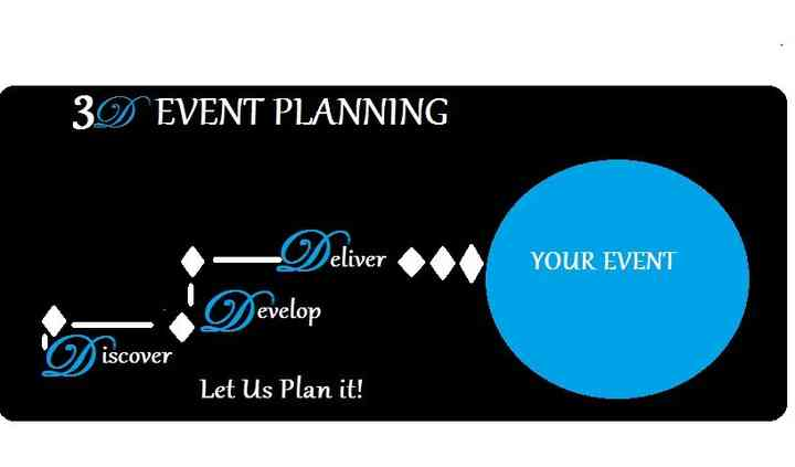 3D Event Planning