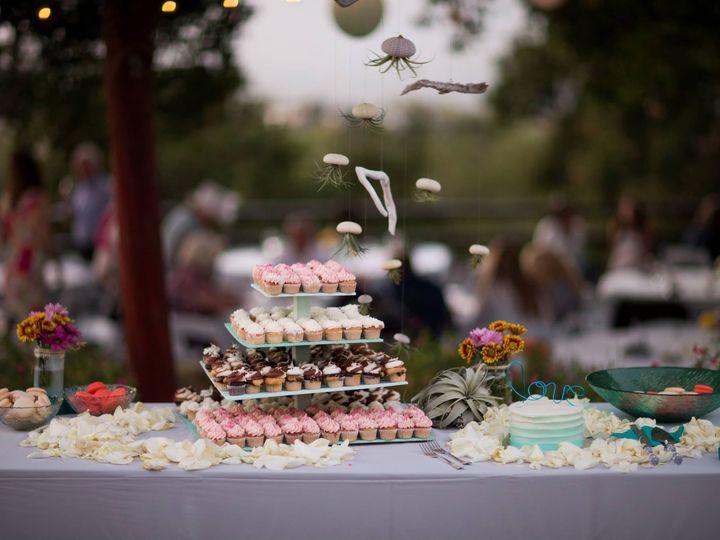 Tmx 1416260217033 10497501101033250477993874836723456879241544o North Hollywood, CA wedding planner