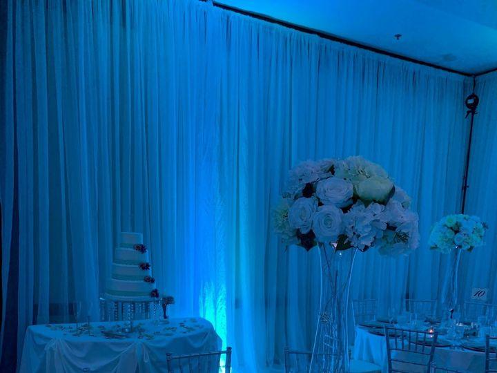 Tmx 082019 Cake Table 51 24574 1567707770 Fullerton, CA wedding venue