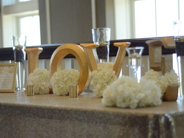 Tmx 1470966174052 Love Sign In Angle Diberville, MS wedding planner