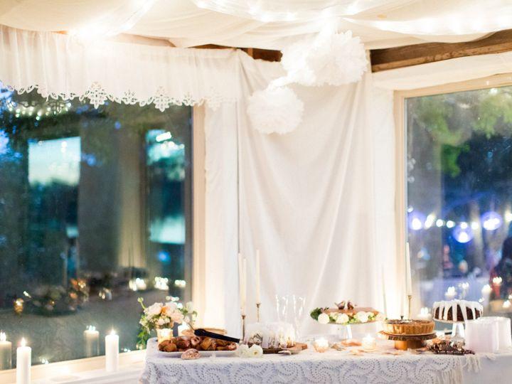 Tmx 1513901190192 102216 Img 854 Diberville, MS wedding planner