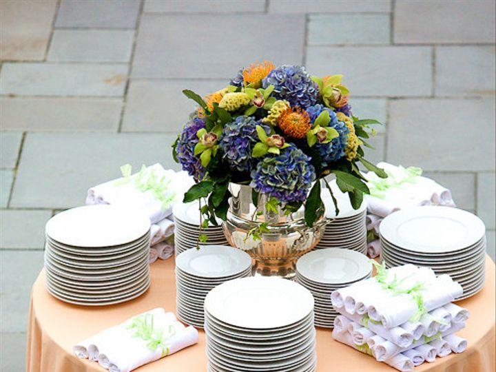 Tmx 1395339895552 Faithfergusonweddingsweddingwire 6 Warwick wedding planner