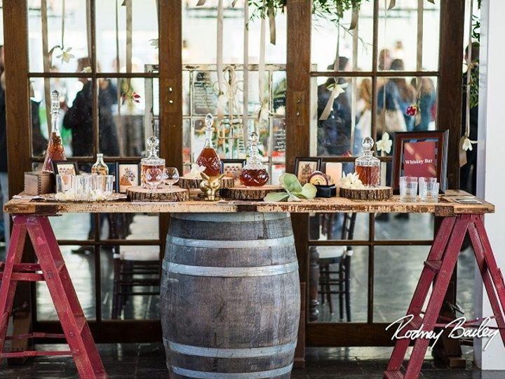 Tmx 1399561294106 Ccbc Whiskey Bar Warwick wedding planner