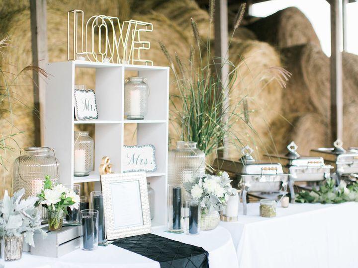 Tmx 1512674841125 Lauren Mathew 15 Warwick wedding planner