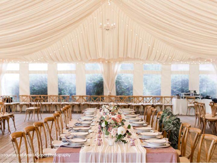 Tmx Leslie Wedding 608 51 725674 Blaine, WA wedding venue