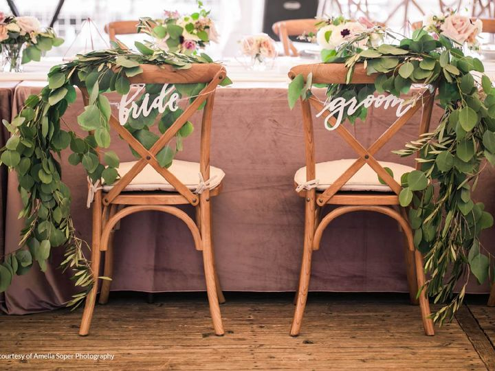 Tmx Leslie Wedding 618 51 725674 Blaine, WA wedding venue