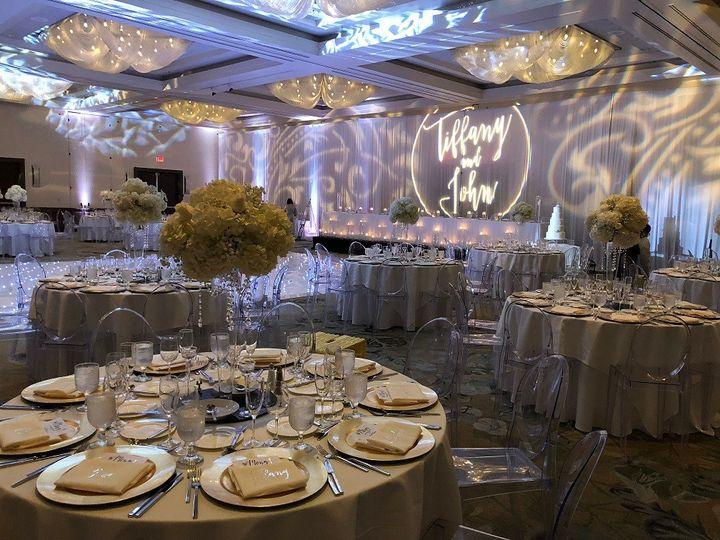 Tmx July 7 2018 Wedding 51 123774 1561765387 Millbrae, CA wedding venue