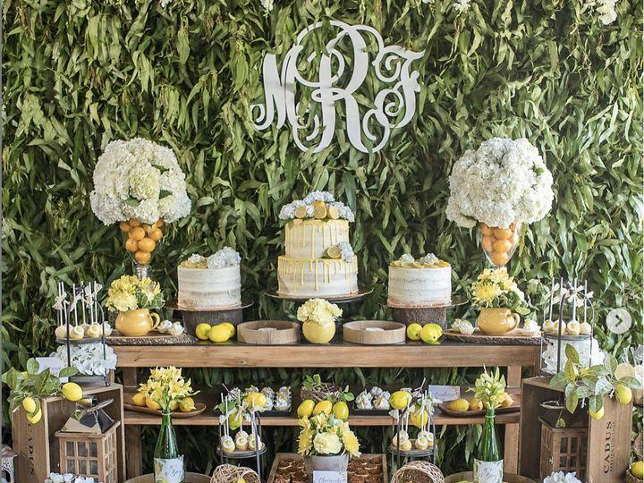 Tmx Screen Shot 2019 01 30 At 4 07 17 Pm 51 1003974 V1 Eustis, FL wedding venue