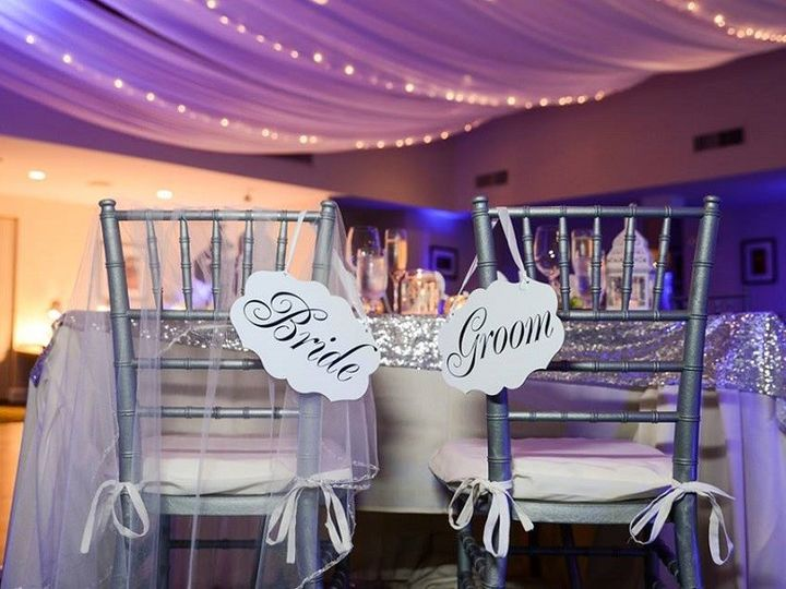Tmx 1447569601839 860x574 Px  Copy Tampa wedding eventproduction