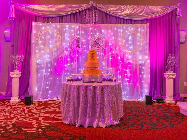 Tmx Sweet16backdrop 51 1008084 1567623159 Lexington, MA wedding planner