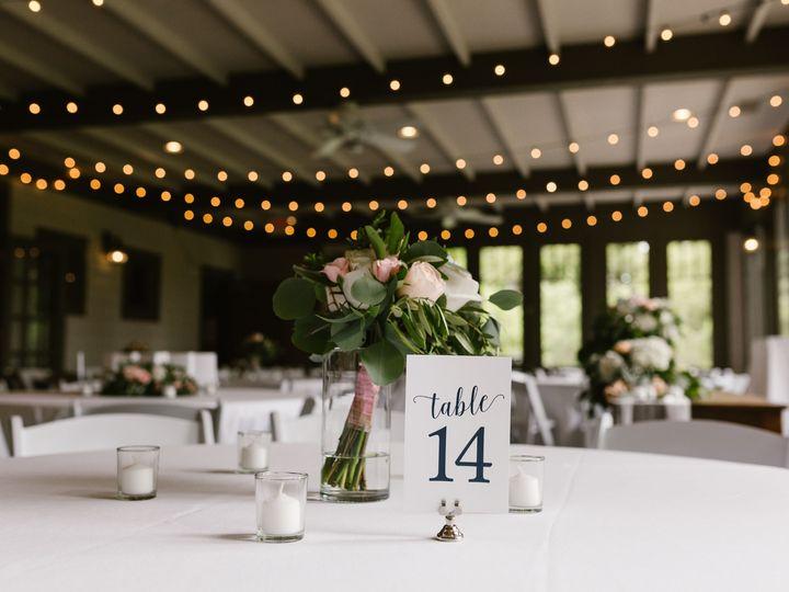 Tmx Annie Kirk Nakama 108 51 591184 158032337762758 Saugatuck, MI wedding venue