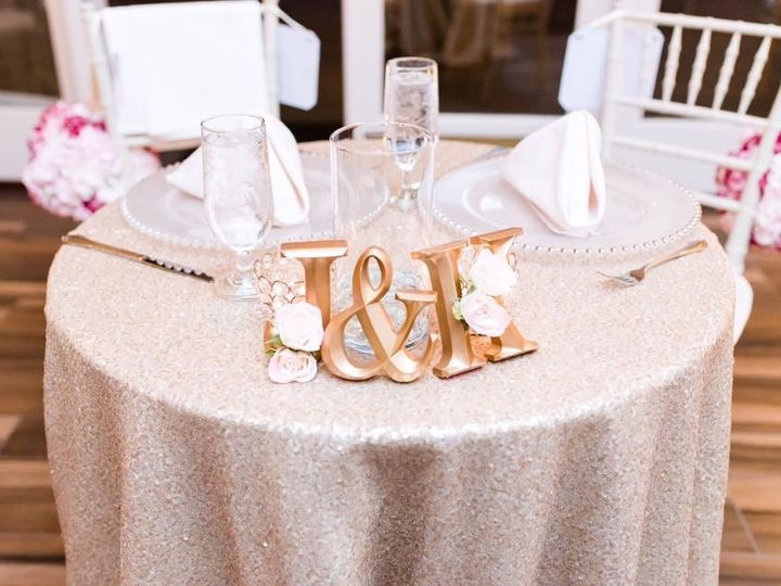 Tmx 1513285628367 Amanda Bloch Prior   Kaitlin Overstreet Lawrenceville, GA wedding venue