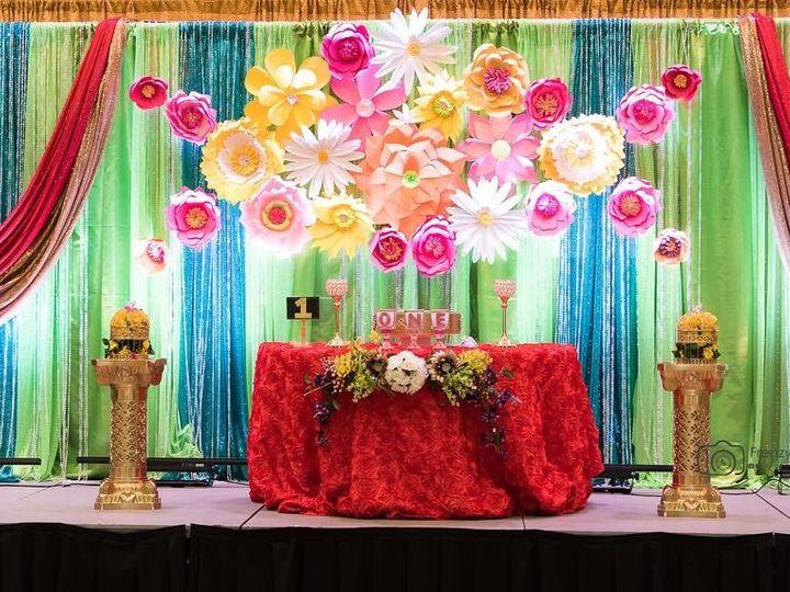 Tmx 1506015014407 10 Ashburn, District Of Columbia wedding eventproduction