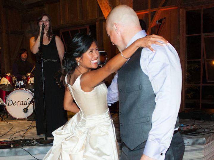 Tmx 1525936763 34734bf257ba9135 1525936762 Dafbce8415d86ad9 1525936760927 4 800x800 Decades Ch Chico, California wedding band