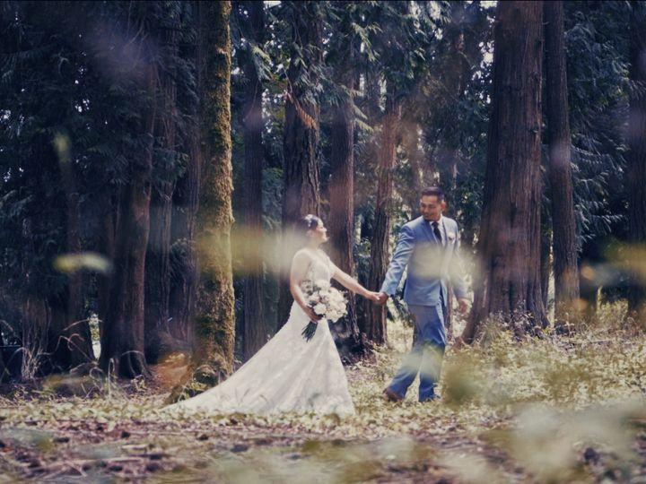 Tmx D66258b9 76eb 43c5 Aa33 03f036919769 51 905484 159902587130737 Redondo Beach, CA wedding videography