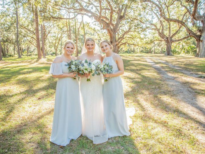 Tmx Hh Wedding 69 51 1015584 1565549012 Greenville, SC wedding videography