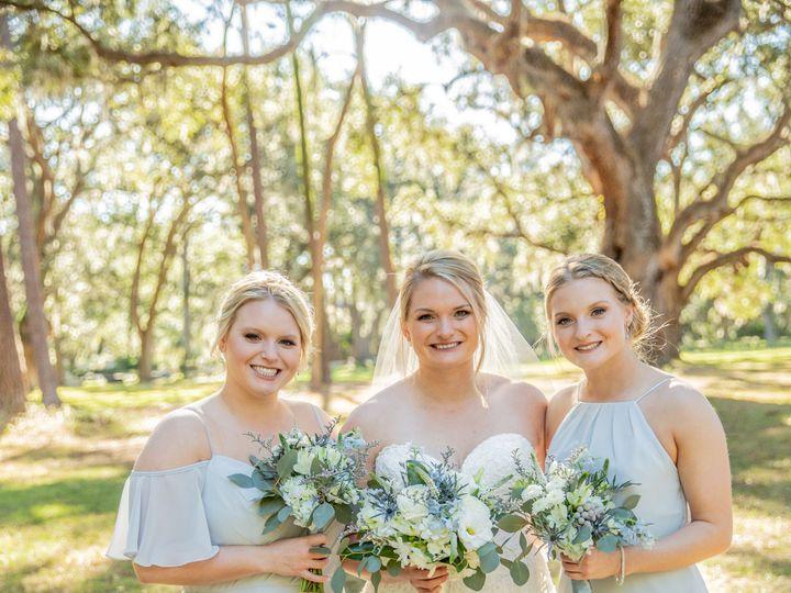 Tmx Hh Wedding 71 51 1015584 1565549023 Greenville, SC wedding videography