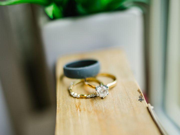 Tmx Mc 16 51 1015584 1573219645 Greenville, SC wedding videography