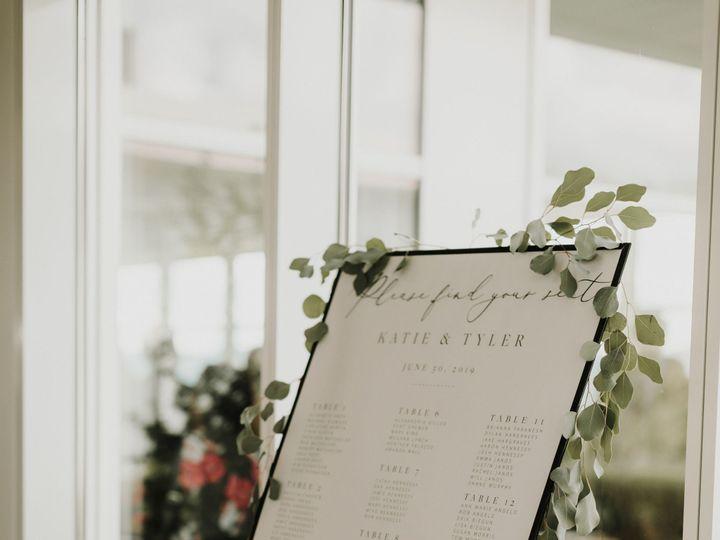 Tmx Theramsdens Hudsonvalleyweddingandelopementphotographers 2301 51 977584 157448554011755 Crompond, NY wedding florist