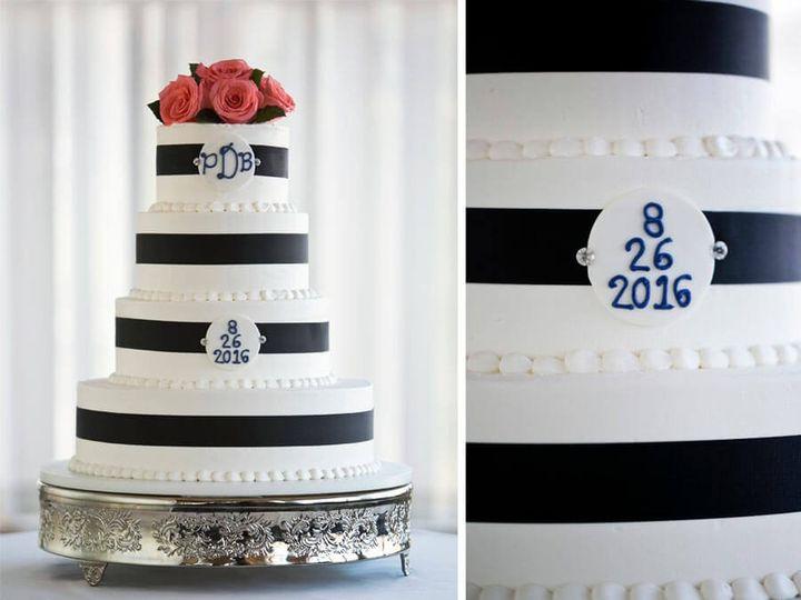 Tmx 03 Ribbon1 51 191684 1561571823 Brookfield, CT wedding venue